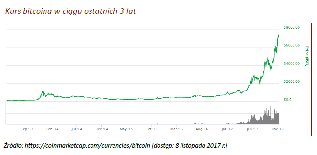 Jak zarabiać bitcoiny? – Najbardziej zyskowne sposoby zarabiania BTC